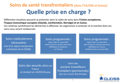 Carte Assurance Maladie Non Recu.Vous Rentrez En France Apres Avoir Recu Des Soins A L Etranger